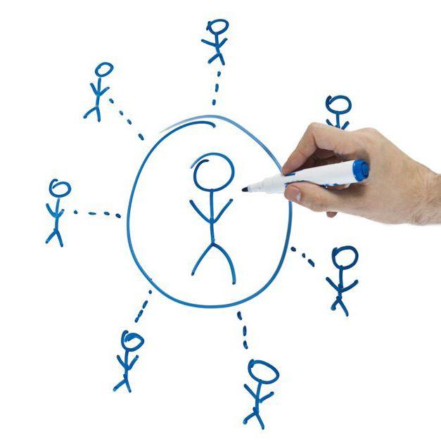 Consultoría Outsourcing